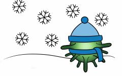 Covid-19 + School + Winter = Chaos