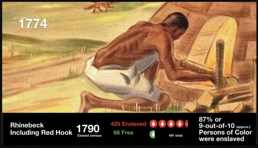 An image of a slave is accompanied by statistics on the percentage of slaves in our area in 1790.